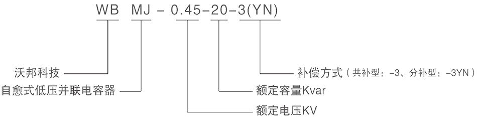 wbmj 自愈式低压并联电容器 - 无功补偿元器件 - 沃邦