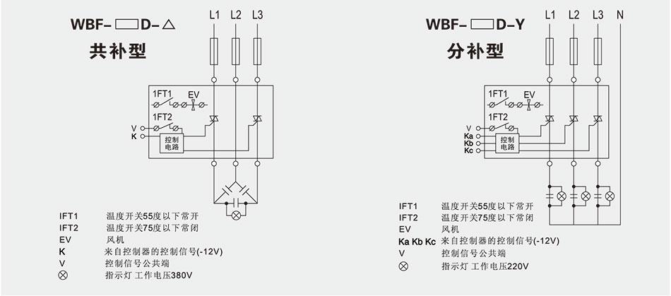 块,其电气结构主要由大功率反并连晶闸管模块,隔离电路,触发电路,同步
